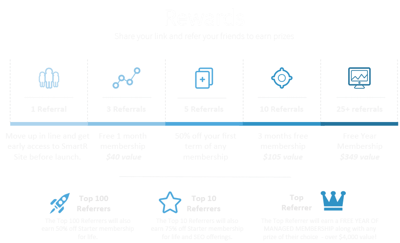 SmartR Site Rewards